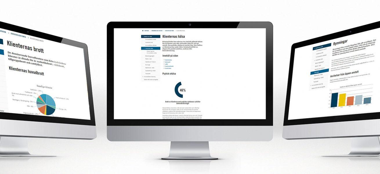 Kriminalvården webbplats statistik